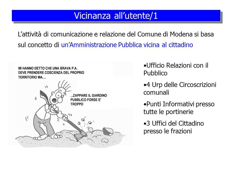 Sms, e-mail… Sportelli fisici WEB - Servizi interattivi con riconoscimento dell'utente Call Center Televideo CRM a Modena Vicinanza all'utente e molteplicità di canali