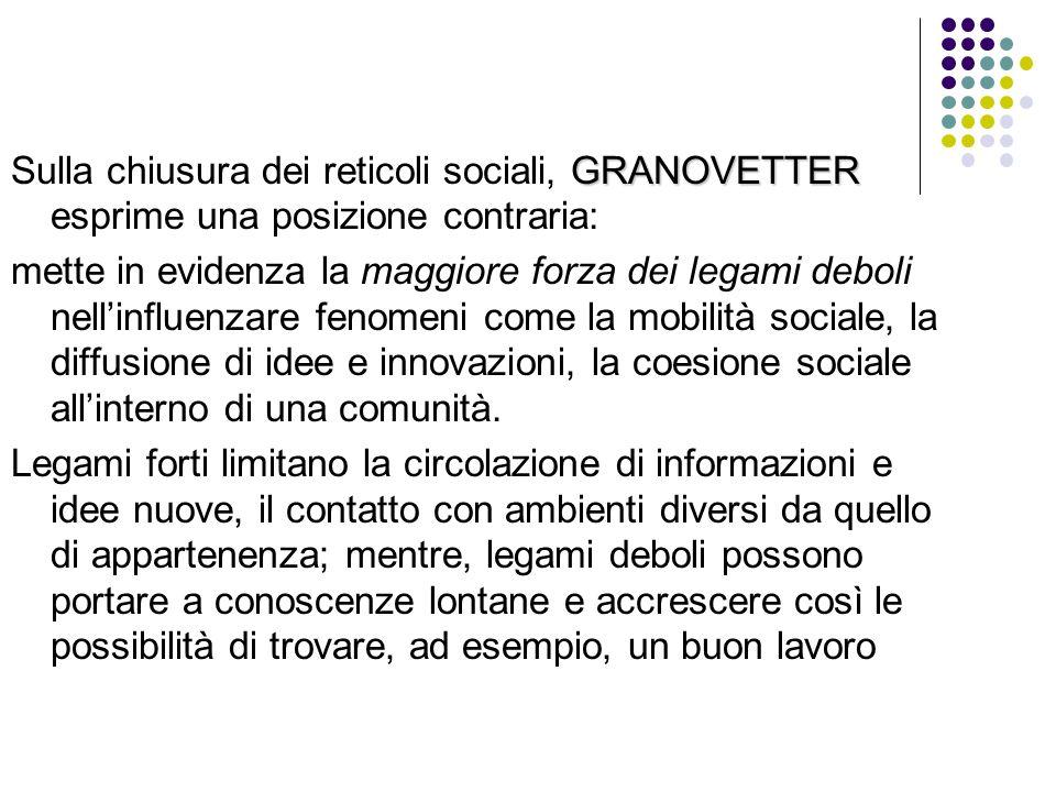 GRANOVETTER Sulla chiusura dei reticoli sociali, GRANOVETTER esprime una posizione contraria: mette in evidenza la maggiore forza dei legami deboli nell'influenzare fenomeni come la mobilità sociale, la diffusione di idee e innovazioni, la coesione sociale all'interno di una comunità.