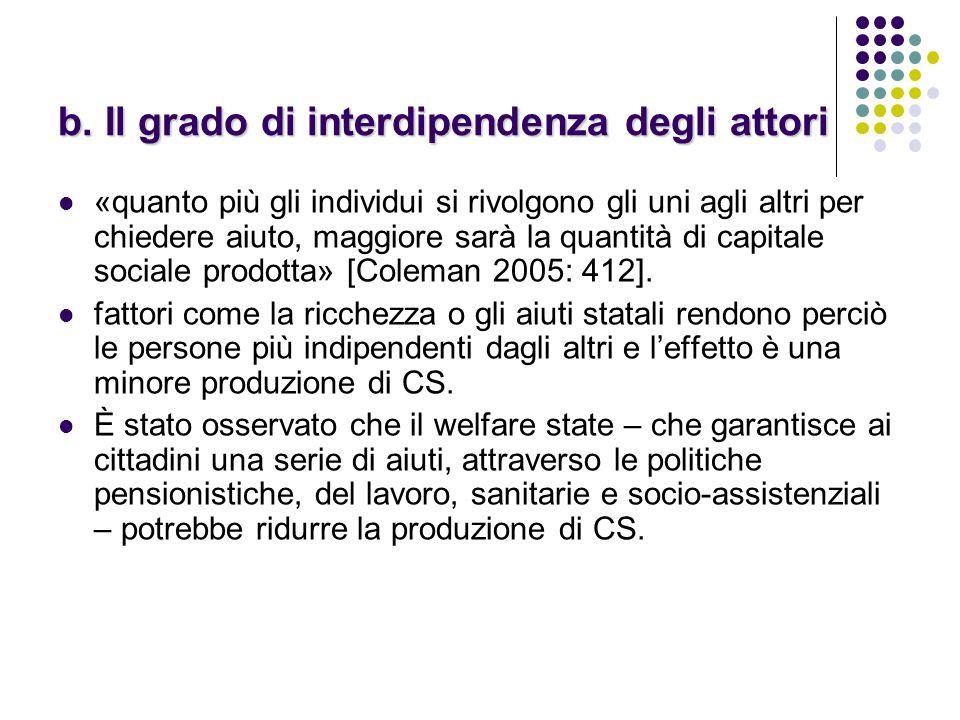 b. Il grado di interdipendenza degli attori «quanto più gli individui si rivolgono gli uni agli altri per chiedere aiuto, maggiore sarà la quantità di