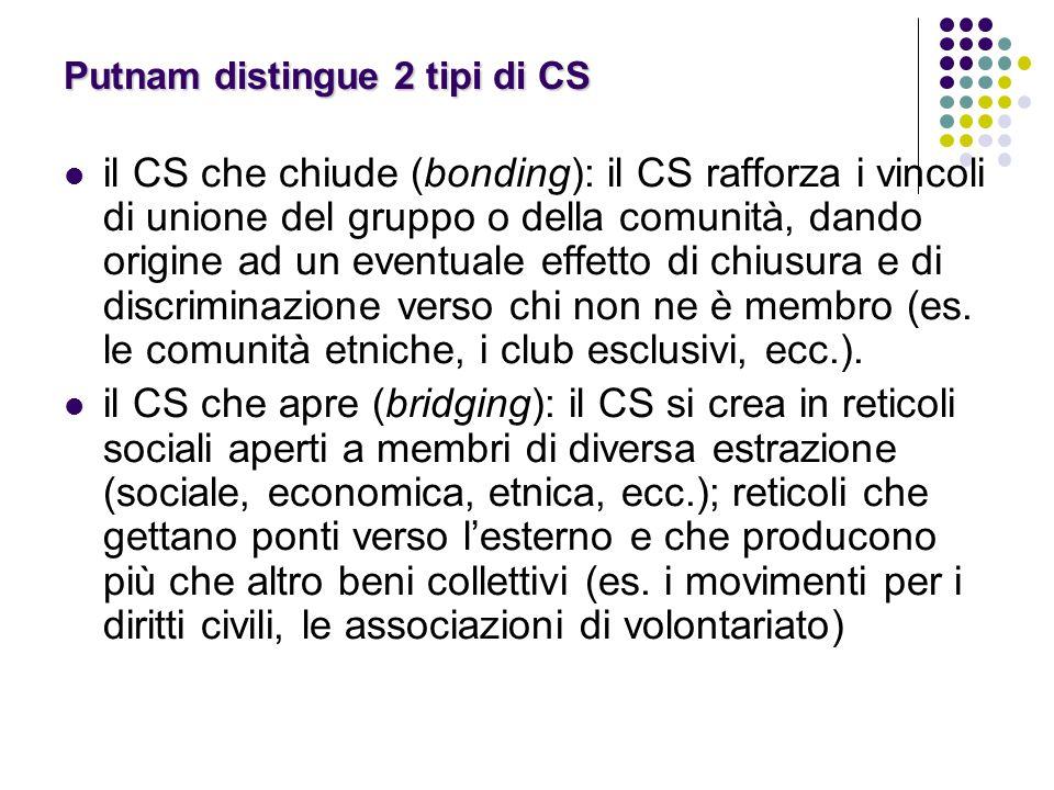 Putnam distingue 2 tipi di CS il CS che chiude (bonding): il CS rafforza i vincoli di unione del gruppo o della comunità, dando origine ad un eventuale effetto di chiusura e di discriminazione verso chi non ne è membro (es.