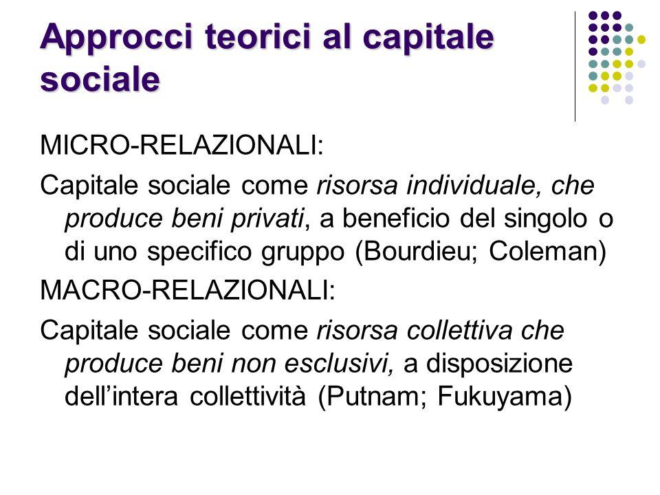 Approcci teorici al capitale sociale MICRO-RELAZIONALI: Capitale sociale come risorsa individuale, che produce beni privati, a beneficio del singolo o di uno specifico gruppo (Bourdieu; Coleman) MACRO-RELAZIONALI: Capitale sociale come risorsa collettiva che produce beni non esclusivi, a disposizione dell'intera collettività (Putnam; Fukuyama)