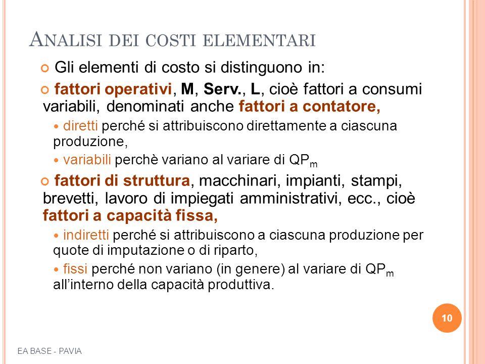 A NALISI DEI COSTI ELEMENTARI Gli elementi di costo si distinguono in: fattori operativi, M, Serv., L, cioè fattori a consumi variabili, denominati an