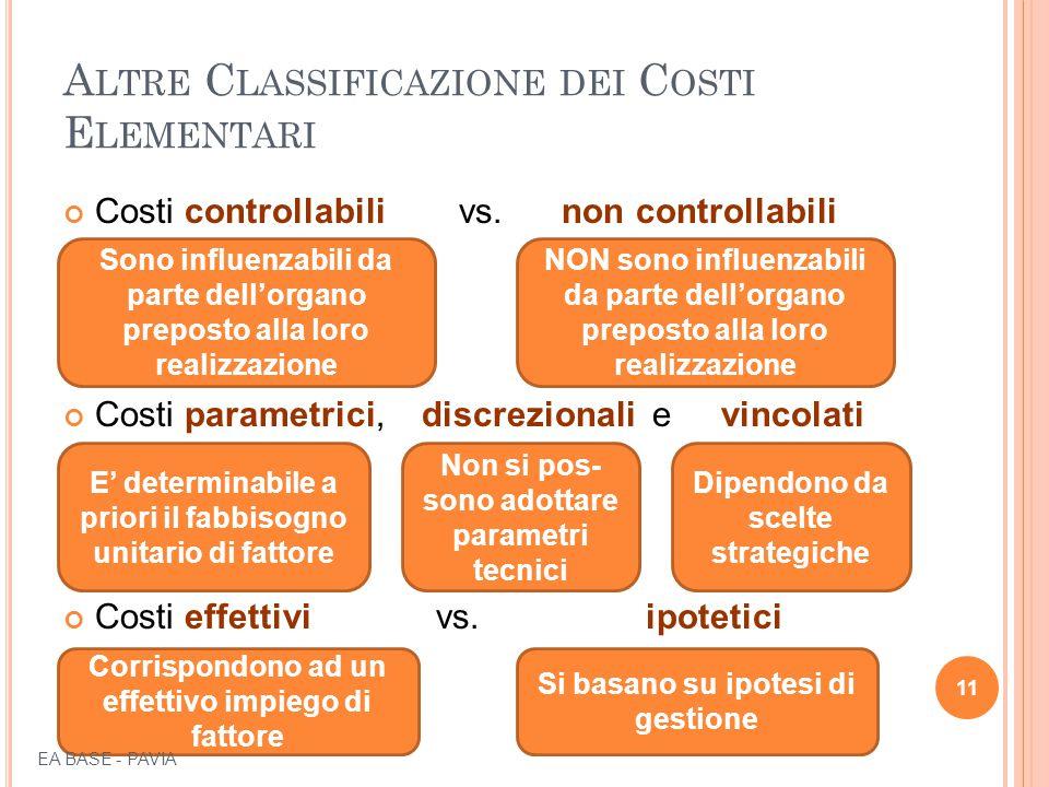 A LTRE C LASSIFICAZIONE DEI C OSTI E LEMENTARI Costi controllabili vs.
