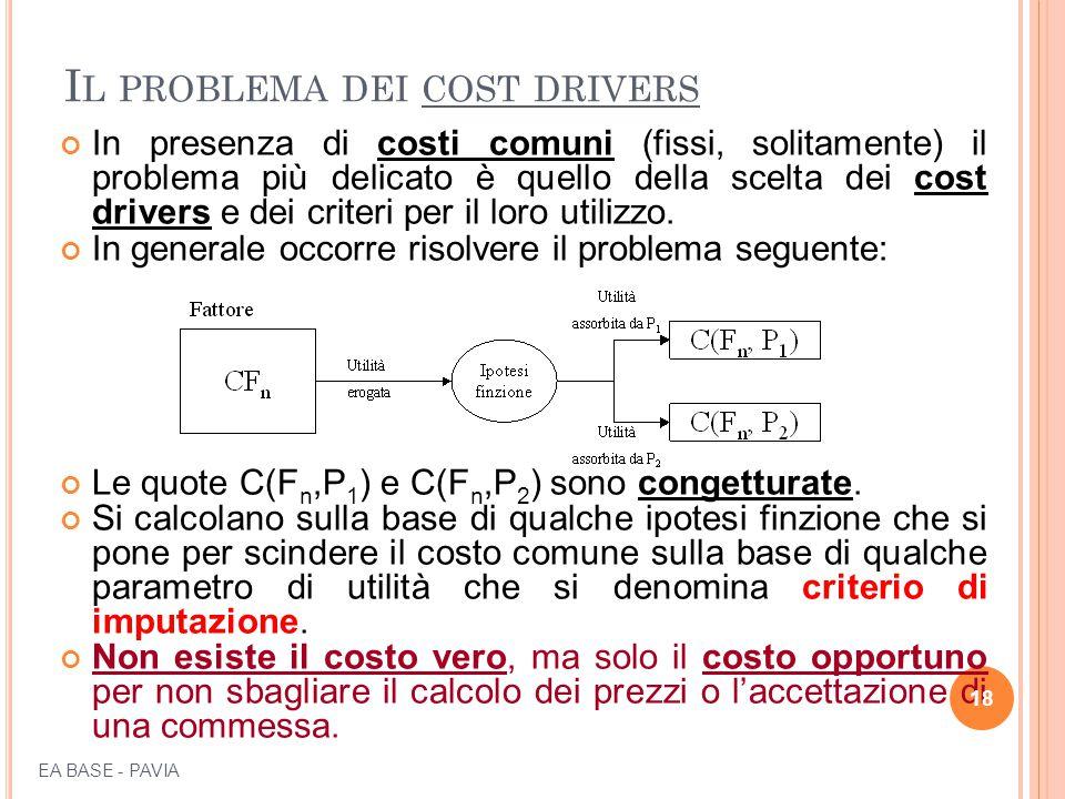 I L PROBLEMA DEI COST DRIVERS In presenza di costi comuni (fissi, solitamente) il problema più delicato è quello della scelta dei cost drivers e dei criteri per il loro utilizzo.