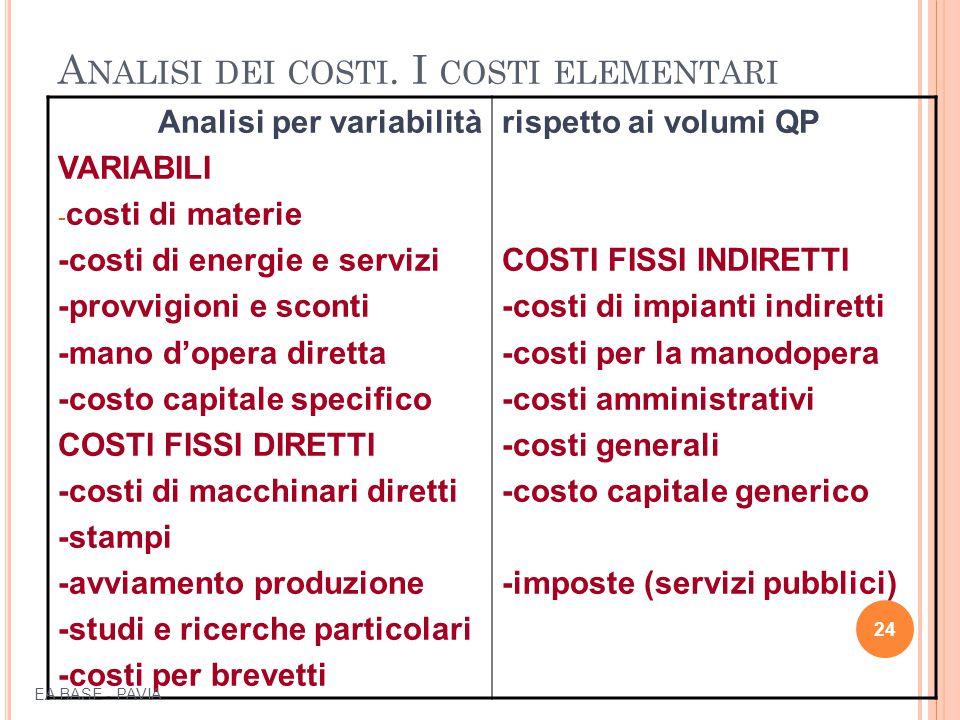 A NALISI DEI COSTI. I COSTI ELEMENTARI 24 Analisi per variabilità VARIABILI - costi di materie -costi di energie e servizi -provvigioni e sconti -mano