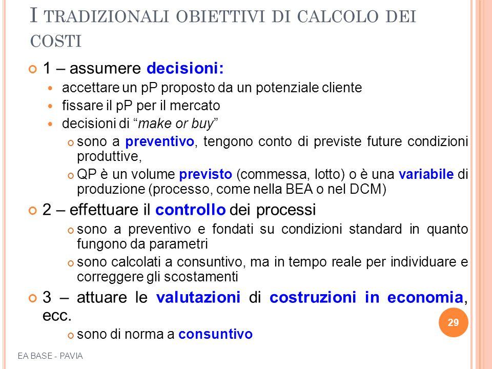 I TRADIZIONALI OBIETTIVI DI CALCOLO DEI COSTI 1 – assumere decisioni: accettare un pP proposto da un potenziale cliente fissare il pP per il mercato decisioni di make or buy sono a preventivo, tengono conto di previste future condizioni produttive, QP è un volume previsto (commessa, lotto) o è una variabile di produzione (processo, come nella BEA o nel DCM) 2 – effettuare il controllo dei processi sono a preventivo e fondati su condizioni standard in quanto fungono da parametri sono calcolati a consuntivo, ma in tempo reale per individuare e correggere gli scostamenti 3 – attuare le valutazioni di costruzioni in economia, ecc.