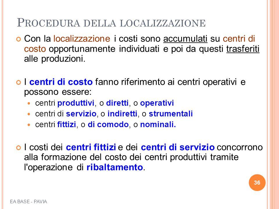 P ROCEDURA DELLA LOCALIZZAZIONE Con la localizzazione i costi sono accumulati su centri di costo opportunamente individuati e poi da questi trasferiti alle produzioni.