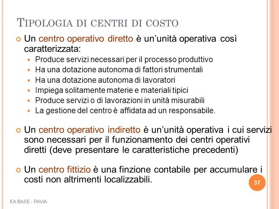 T IPOLOGIA DI CENTRI DI COSTO Un centro operativo diretto è un'unità operativa così caratterizzata: Produce servizi necessari per il processo produtti