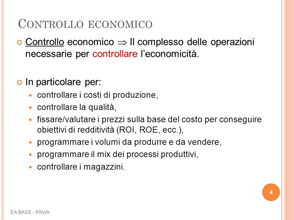 C ONTROLLO ECONOMICO Controllo economico  Il complesso delle operazioni necessarie per controllare l'economicità. In particolare per: controllare i c