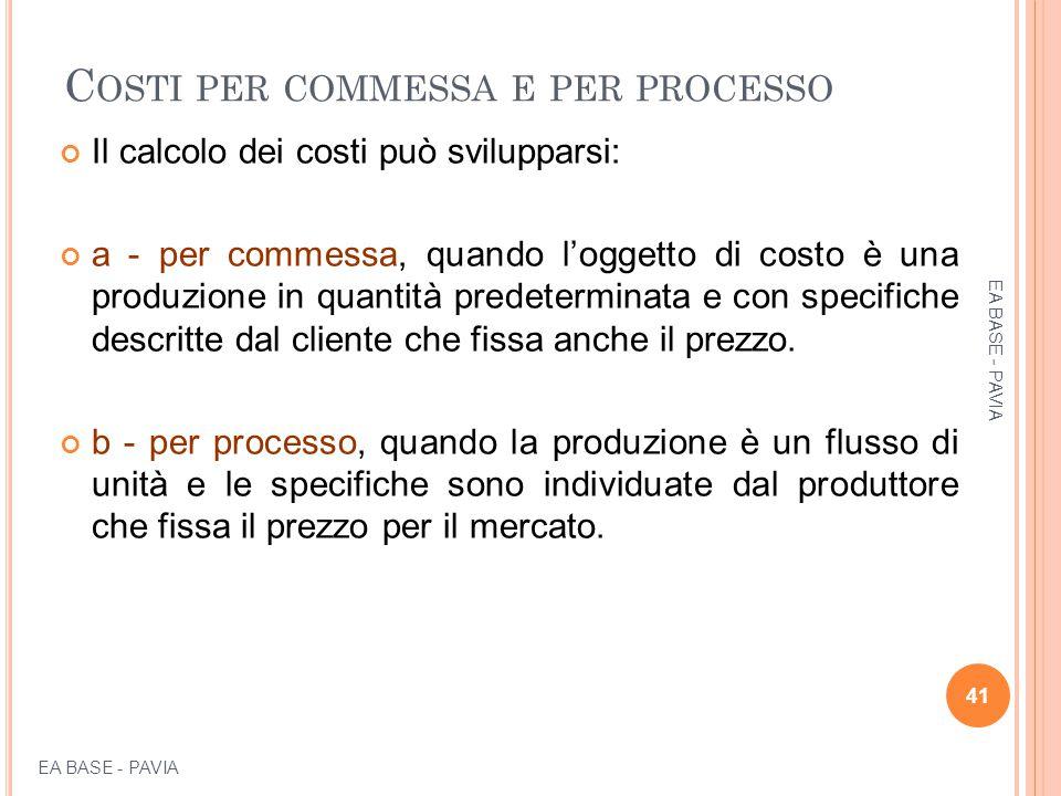 C OSTI PER COMMESSA E PER PROCESSO Il calcolo dei costi può svilupparsi: a - per commessa, quando l'oggetto di costo è una produzione in quantità predeterminata e con specifiche descritte dal cliente che fissa anche il prezzo.