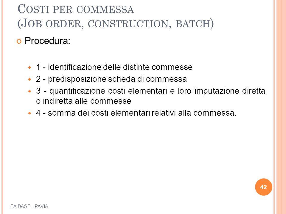 C OSTI PER COMMESSA (J OB ORDER, CONSTRUCTION, BATCH ) Procedura: 1 - identificazione delle distinte commesse 2 - predisposizione scheda di commessa 3