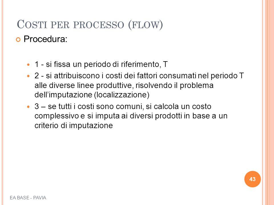C OSTI PER PROCESSO ( FLOW ) Procedura: 1 - si fissa un periodo di riferimento, T 2 - si attribuiscono i costi dei fattori consumati nel periodo T all