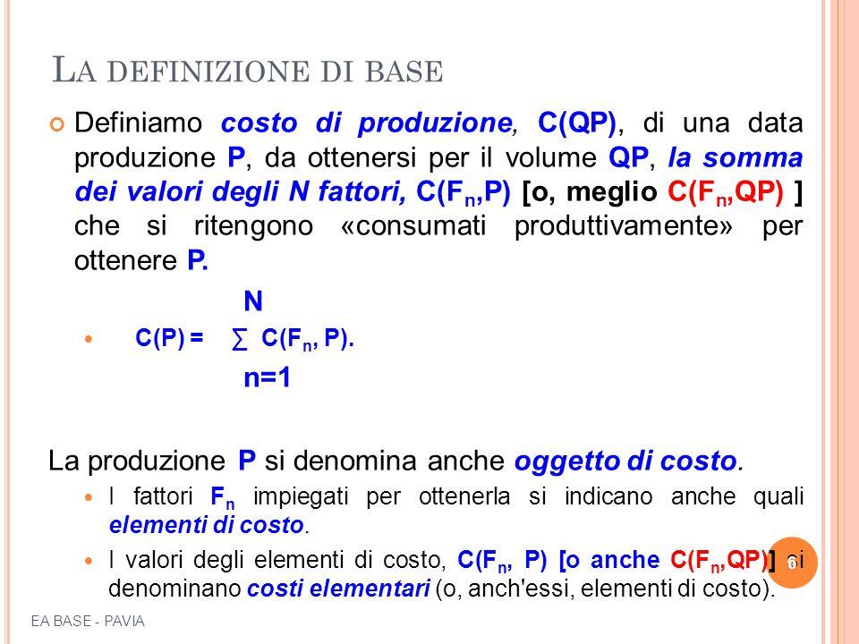 L A DEFINIZIONE DI BASE Definiamo costo di produzione, C(QP), di una data produzione P, da ottenersi per il volume QP, la somma dei valori degli N fattori, C(F n,P) [o, meglio C(F n,QP) ] che si ritengono «consumati produttivamente» per ottenere P.