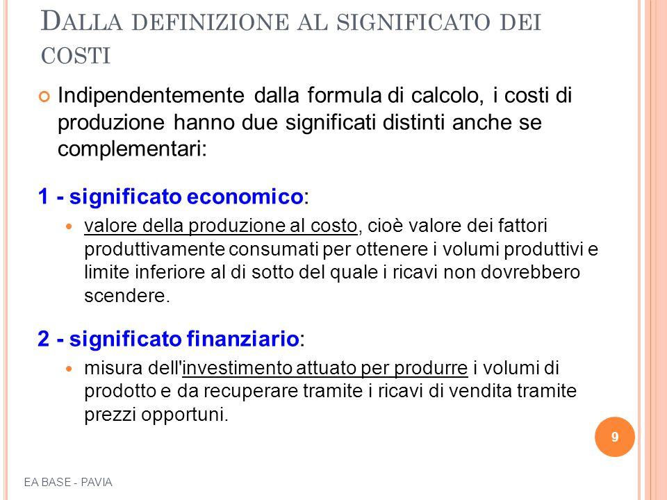 D ALLA DEFINIZIONE AL SIGNIFICATO DEI COSTI Indipendentemente dalla formula di calcolo, i costi di produzione hanno due significati distinti anche se