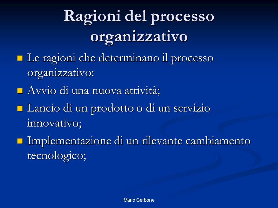 Ragioni del processo organizzativo Le ragioni che determinano il processo organizzativo: Le ragioni che determinano il processo organizzativo: Avvio di una nuova attività; Avvio di una nuova attività; Lancio di un prodotto o di un servizio innovativo; Lancio di un prodotto o di un servizio innovativo; Implementazione di un rilevante cambiamento tecnologico; Implementazione di un rilevante cambiamento tecnologico; Mario Cerbone
