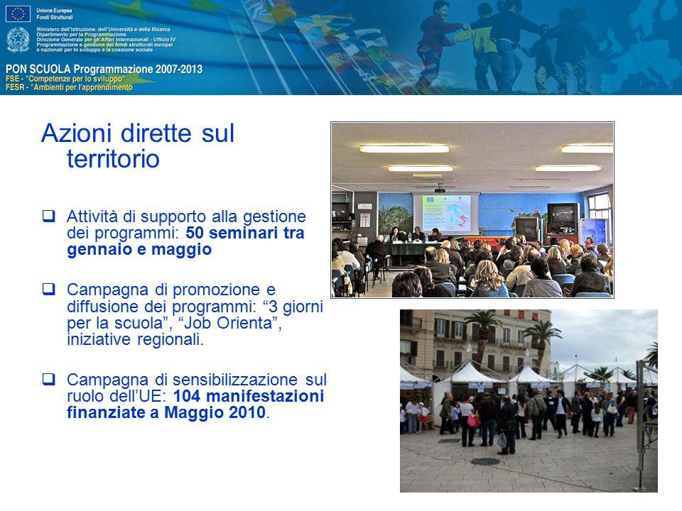 Azioni dirette sul territorio  Attività di supporto alla gestione dei programmi: 50 seminari tra gennaio e maggio  Campagna di promozione e diffusio