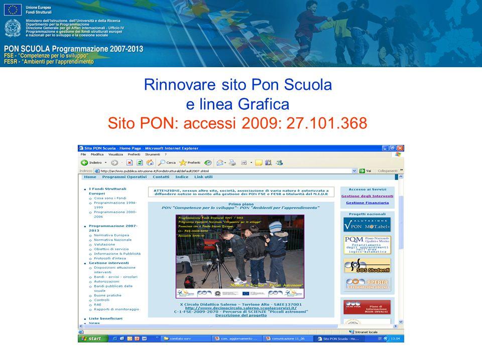 Rinnovare sito Pon Scuola e linea Grafica Sito PON: accessi 2009: 27.101.368