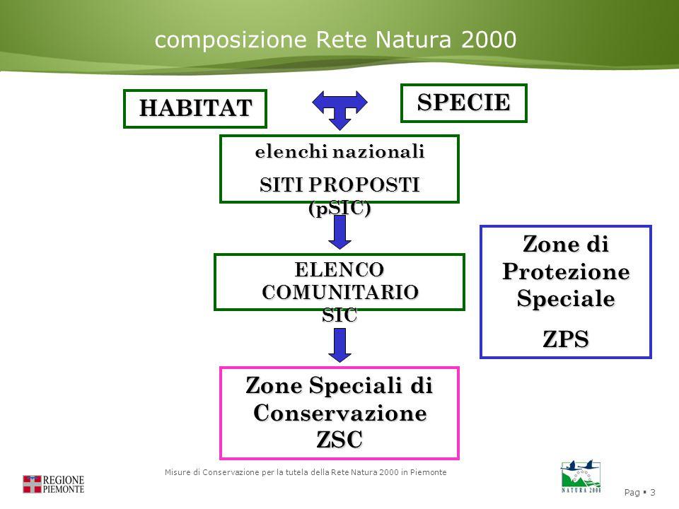 Pag  3 Misure di Conservazione per la tutela della Rete Natura 2000 in Piemonte composizione Rete Natura 2000 HABITAT elenchi nazionali SITI PROPOSTI