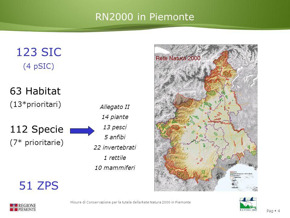 Pag  4 Misure di Conservazione per la tutela della Rete Natura 2000 in Piemonte RN2000 in Piemonte 123 SIC (4 pSIC) 63 Habitat (13*prioritari) 112 Sp