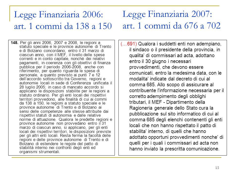 15 Legge Finanziaria 2006: art. 1 commi da 138 a 150 148.