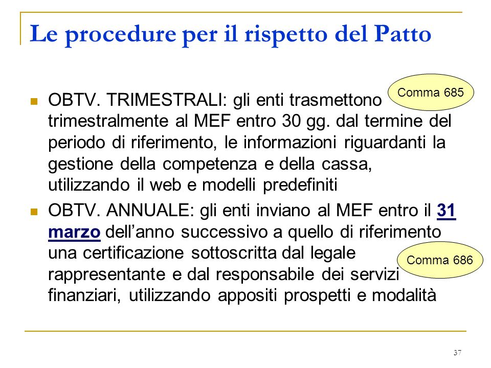 37 Le procedure per il rispetto del Patto OBTV.
