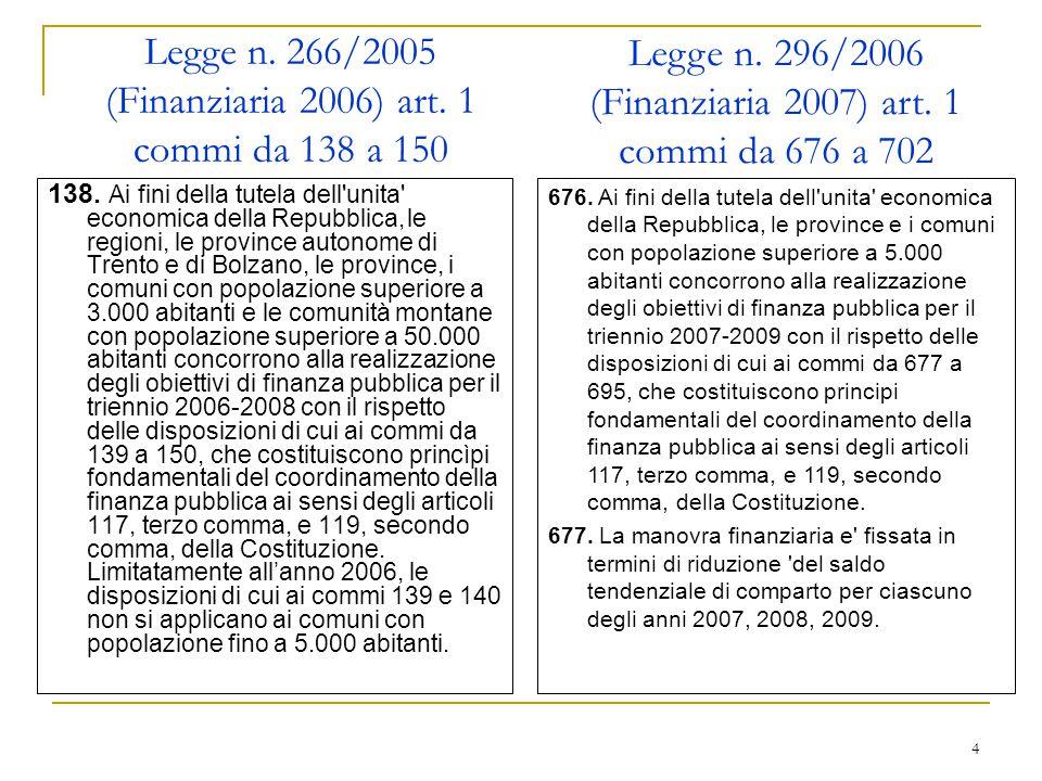 45 Individuazione del saldo finanziario obiettivo in termini di competenza (accertamento/impieghi) Entrate finali Titolo I, II, III e IV (al netto delle riscossioni di credito) accertamenti Spese finali Titolo I e II (al netto delle concessioni di credito) impegni 26.00026.50028.00026.833 25.000 29.50039.00031.166 2004 Saldo medio 2005Media 2003/2005 - 4.333 2003 Importo annuo della manovra 1.606741976 200820092007 Entrate in conto capitale riscosse derivanti da dismissioni del patrimonio immobiliare e mobiliare destinate nel medesimo triennio all estinzione anticipata dei prestiti 200420052003 220250210 227 Media 2003/2005 Saldo finanziario obiettivo in termini di competenza Saldo medio + Importo annuo della manovra - media 2003/2005 delle entrate in conto capitale riscosse derivanti da dismissioni del patrimonio immobiliare e mobiliare destinate nel medesimo triennio all estinzione anticipata dei prestiti 200820092007 - 2.954- 3.819- 3.584