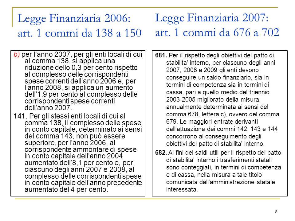 19 FOCUS: Patto di stabilità 2006 - 2008 COMMA 140: Il complesso delle spese correnti per il 2006, al netto delle spese di carattere sociale, non può essere superiore al corrispondente ammontare di spesa dell'anno 2004, DIMINUITO del 6,5% per gli enti virtuosi e dell'8% per gli enti non virtuosi.