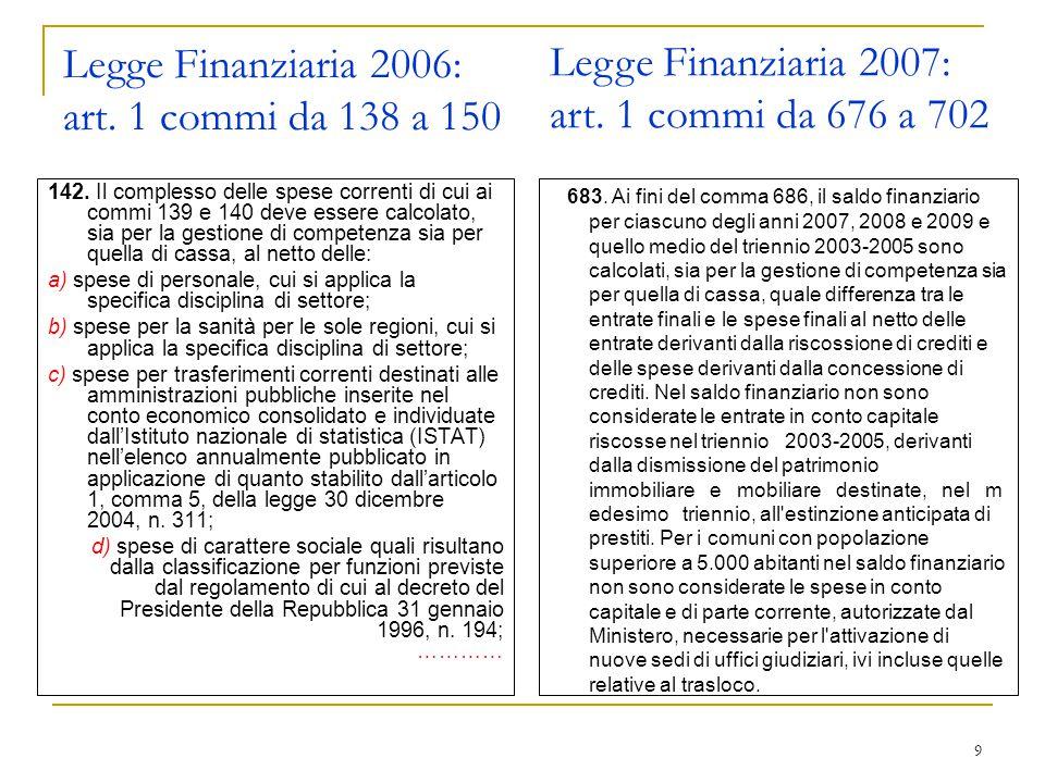 9 Legge Finanziaria 2006: art. 1 commi da 138 a 150 142.