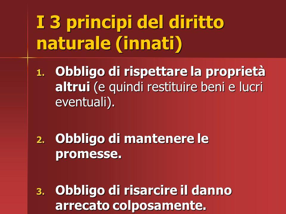 I 3 principi del diritto naturale (innati) 1. Obbligo di rispettare la proprietà altrui (e quindi restituire beni e lucri eventuali). 2. Obbligo di ma