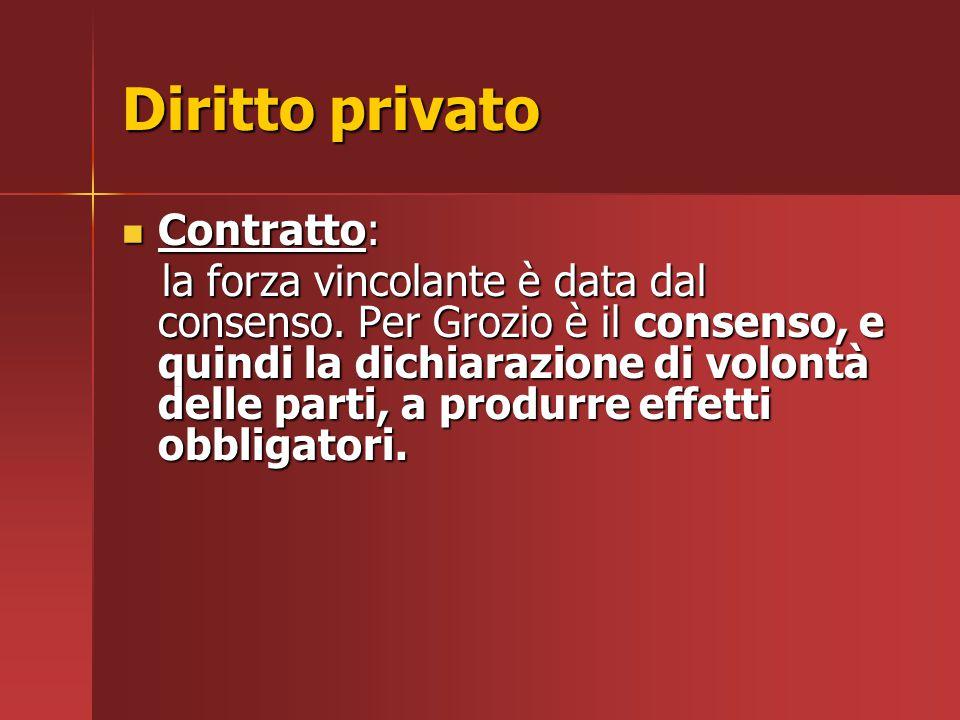 Diritto privato Contratto: Contratto: la forza vincolante è data dal consenso. Per Grozio è il consenso, e quindi la dichiarazione di volontà delle pa
