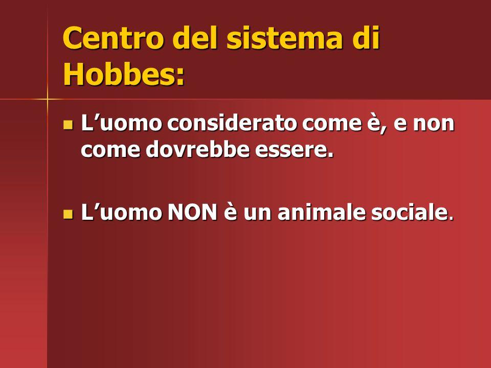 Centro del sistema di Hobbes: L'uomo considerato come è, e non come dovrebbe essere. L'uomo considerato come è, e non come dovrebbe essere. L'uomo NON