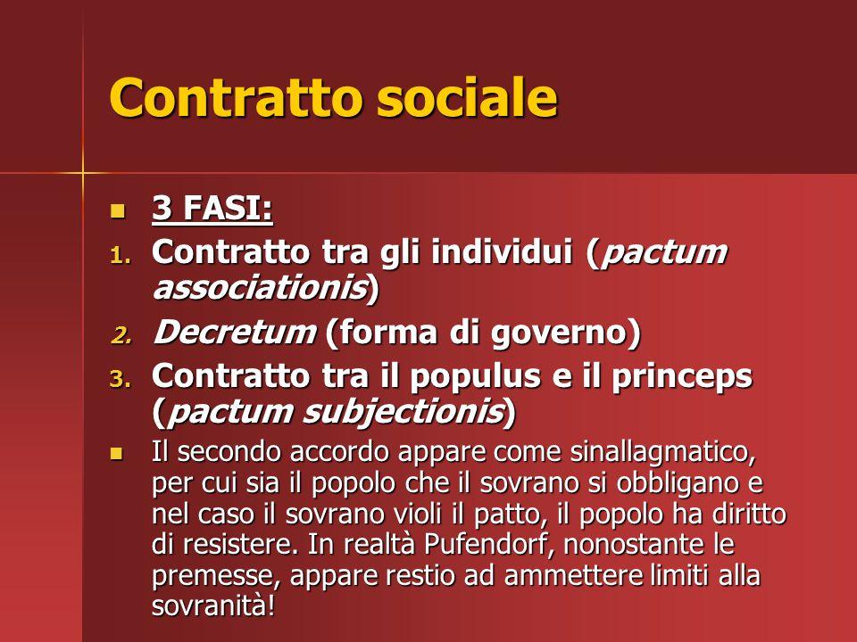 Contratto sociale 3 FASI: 3 FASI: 1. Contratto tra gli individui (pactum associationis) 2. Decretum (forma di governo) 3. Contratto tra il populus e i