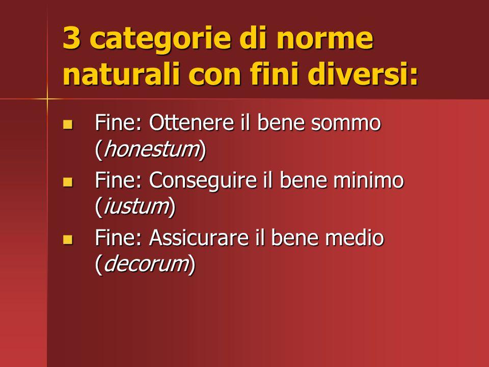 3 categorie di norme naturali con fini diversi: Fine: Ottenere il bene sommo (honestum) Fine: Ottenere il bene sommo (honestum) Fine: Conseguire il be