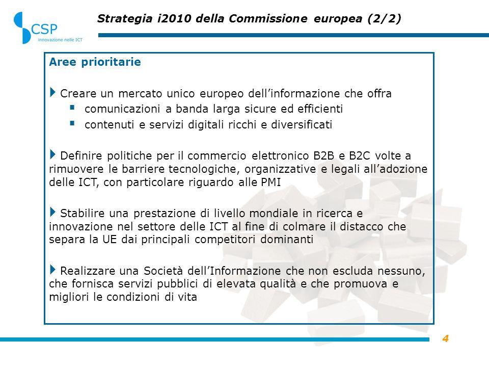 4 Strategia i2010 della Commissione europea (2/2) Aree prioritarie  Creare un mercato unico europeo dell'informazione che offra  comunicazioni a banda larga sicure ed efficienti  contenuti e servizi digitali ricchi e diversificati  Definire politiche per il commercio elettronico B2B e B2C volte a rimuovere le barriere tecnologiche, organizzative e legali all'adozione delle ICT, con particolare riguardo alle PMI  Stabilire una prestazione di livello mondiale in ricerca e innovazione nel settore delle ICT al fine di colmare il distacco che separa la UE dai principali competitori dominanti  Realizzare una Società dell'Informazione che non escluda nessuno, che fornisca servizi pubblici di elevata qualità e che promuova e migliori le condizioni di vita