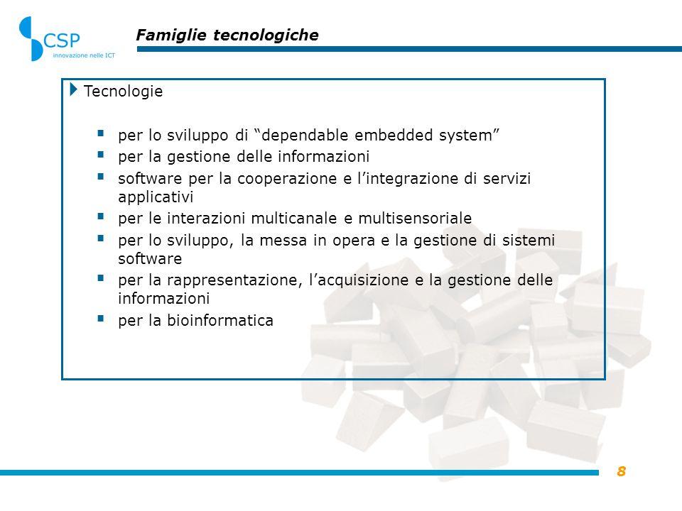 8 Famiglie tecnologiche  Tecnologie  per lo sviluppo di dependable embedded system  per la gestione delle informazioni  software per la cooperazione e l'integrazione di servizi applicativi  per le interazioni multicanale e multisensoriale  per lo sviluppo, la messa in opera e la gestione di sistemi software  per la rappresentazione, l'acquisizione e la gestione delle informazioni  per la bioinformatica