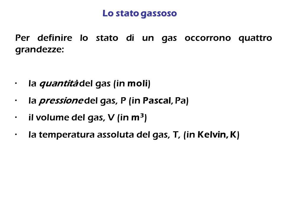 Per definire lo stato di un gas occorrono quattro grandezze: · la quantità del gas (in moli) · la pressione del gas, P (in Pascal, Pa) · il volume del gas, V (in m 3 ) · la temperatura assoluta del gas, T, (in Kelvin, K) Lo stato gassoso