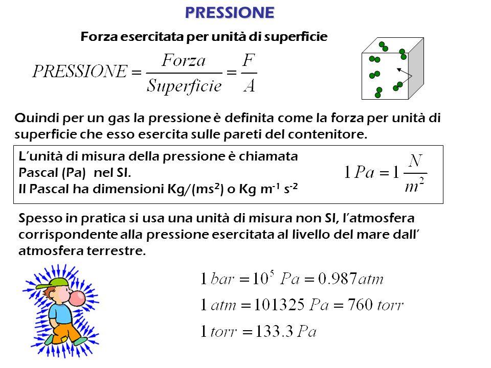 PRESSIONE Forza esercitata per unità di superficie Quindi per un gas la pressione è definita come la forza per unità di superficie che esso esercita sulle pareti del contenitore.