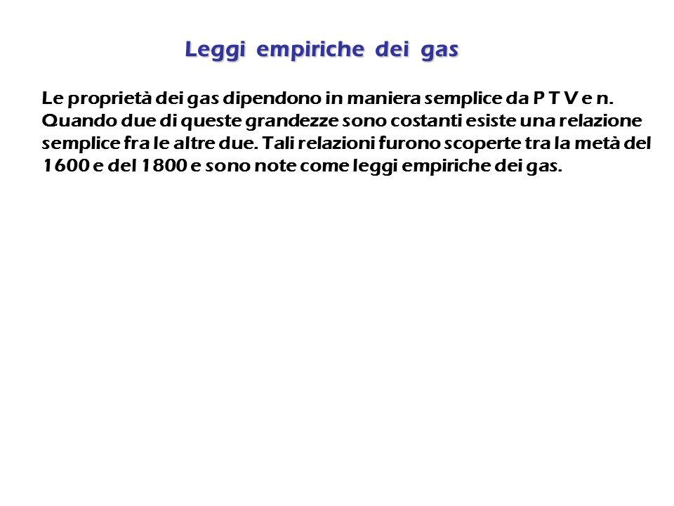 Leggi empiriche dei gas Le proprietà dei gas dipendono in maniera semplice da P T V e n.