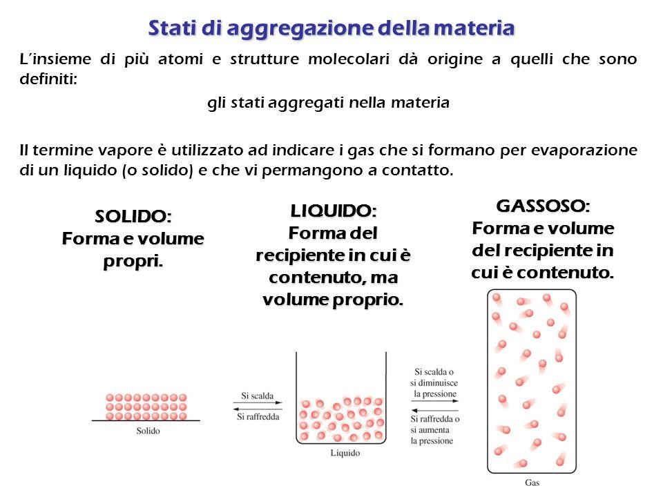 DENSITA La densità di un dato materiale è la sua massa per unità di volume e dipende dalla temperatura Nel SI (sistema internazionale) l unità base per la massa è il chilogrammo (Kg) mentre per il volume l unità nel SI è il metro cubo (m 3 ) ma spesso si usa il litro: litro (L)= 1 dm 3 = 10 -3 m 3 In generale i solidi hanno una elevata densità.
