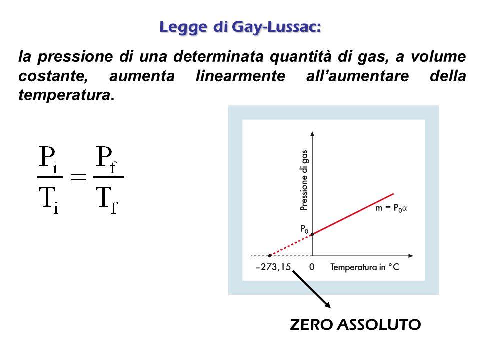la pressione di una determinata quantità di gas, a volume costante, aumenta linearmente all'aumentare della temperatura.