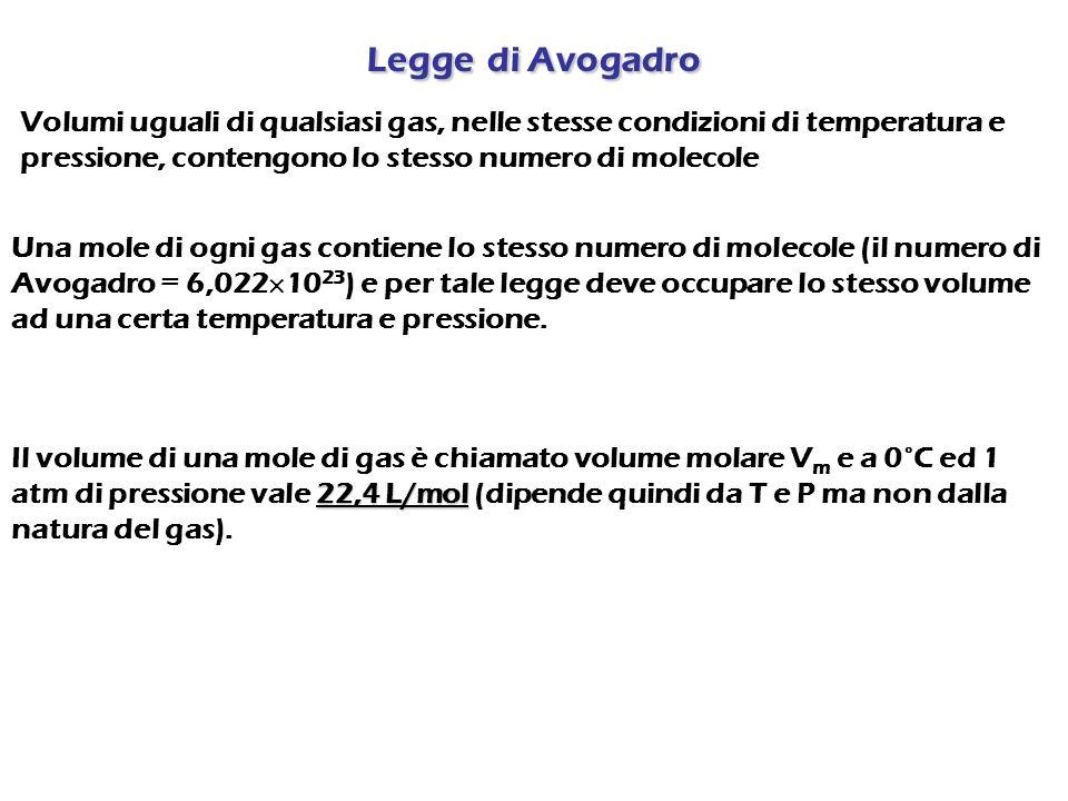 Leggedi Avogadro Legge di Avogadro 22,4 L/mol Il volume di una mole di gas è chiamato volume molare V m e a 0°C ed 1 atm di pressione vale 22,4 L/mol (dipende quindi da T e P ma non dalla natura del gas).
