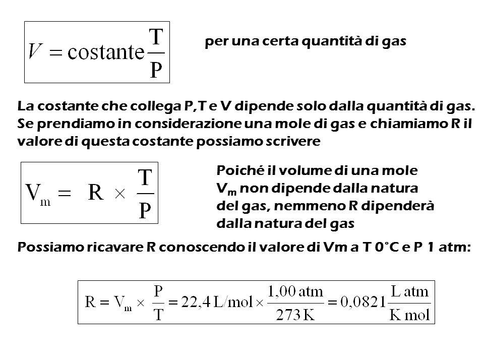 per una certa quantità di gas La costante che collega P,T e V dipende solo dalla quantità di gas.