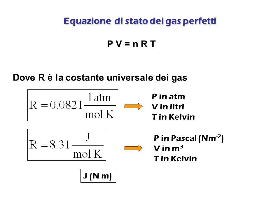 Equazionedi stato dei gas perfetti Equazione di stato dei gas perfetti P V = n R T Dove R è la costante universale dei gas P in atm V in litri T in Kelvin P in Pascal (Nm -2 ) V in m 3 T in Kelvin J (N m)