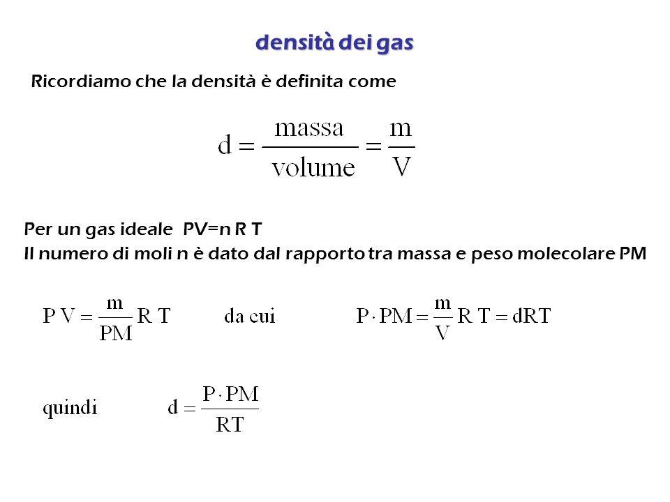 densit à dei gas Per un gas ideale PV=n R T Il numero di moli n è dato dal rapporto tra massa e peso molecolare PM Ricordiamo che la densità è definita come