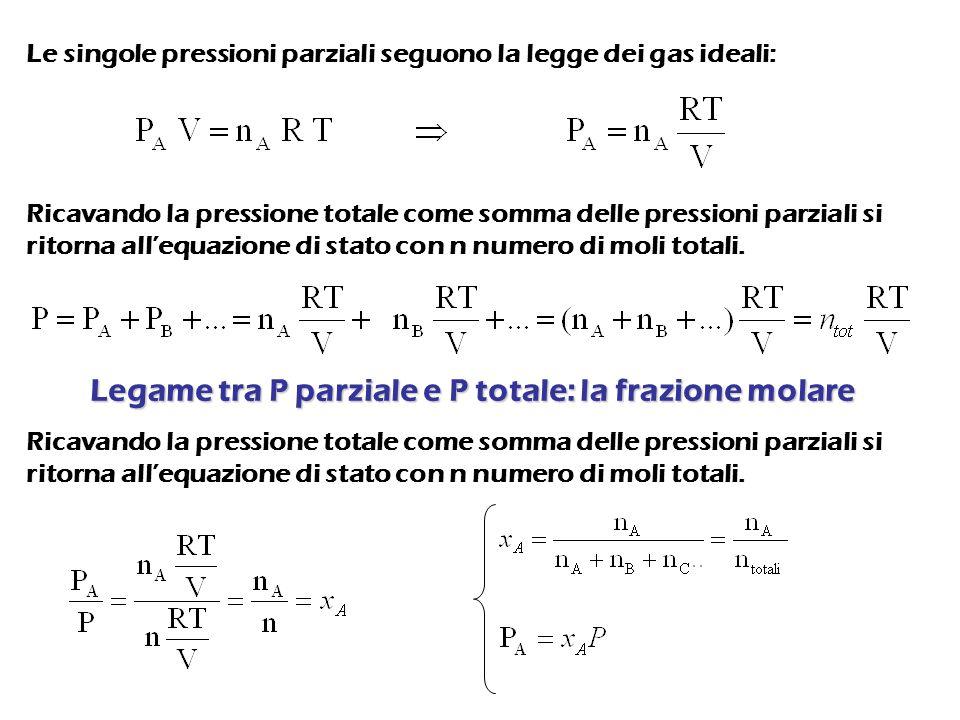 Le singole pressioni parziali seguono la legge dei gas ideali: Ricavando la pressione totale come somma delle pressioni parziali si ritorna all'equazione di stato con n numero di moli totali.