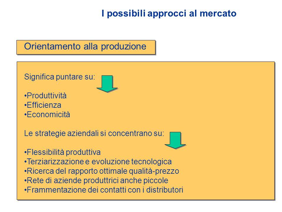 I possibili approcci al mercato Orientamento alla produzione L'idea di fondo è che :  gli acquirenti acquisteranno un prodotto o un servizio soltanto perché è disponibile sul mercato  L'unico strumento rilevante per la competizione è il prezzo  Occorre produrre e distribuire nel modo più efficiente, minimizzando i costi