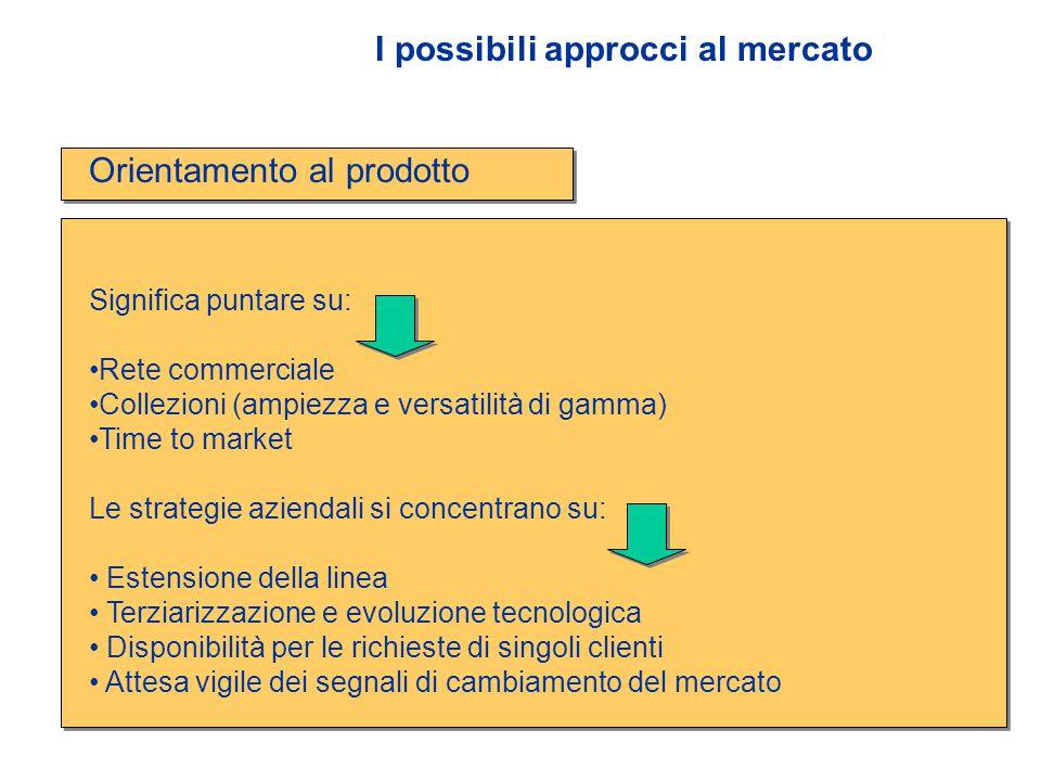 I possibili approcci al mercato Orientamento al prodotto L'idea di fondo è che :  Gli acquirenti, a parità di prezzo sceglieranno il prodotto o servizio disponibile di migliore qualità.