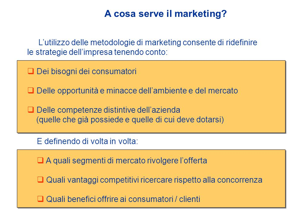 A cosa serve il marketing.