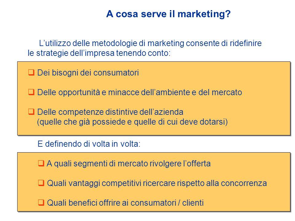 A cosa serve il marketing? L'utilizzo delle metodologie di marketing consente di:  Identificare le esigenze dei clienti per poterle soddisfare al meg