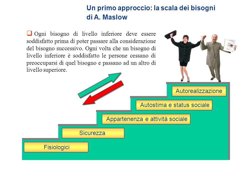 Un primo approccio: la scala dei bisogni di A.